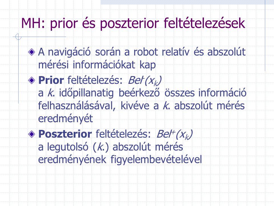 MH: prior és poszterior feltételezések A navigáció során a robot relatív és abszolút mérési információkat kap Prior feltételezés: Bel - (x k ) a k. id