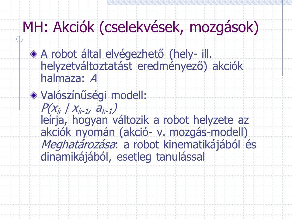 MH: Akciók (cselekvések, mozgások) A robot által elvégezhető (hely- ill. helyzetváltoztatást eredményező) akciók halmaza: A Valószínűségi modell: P(x