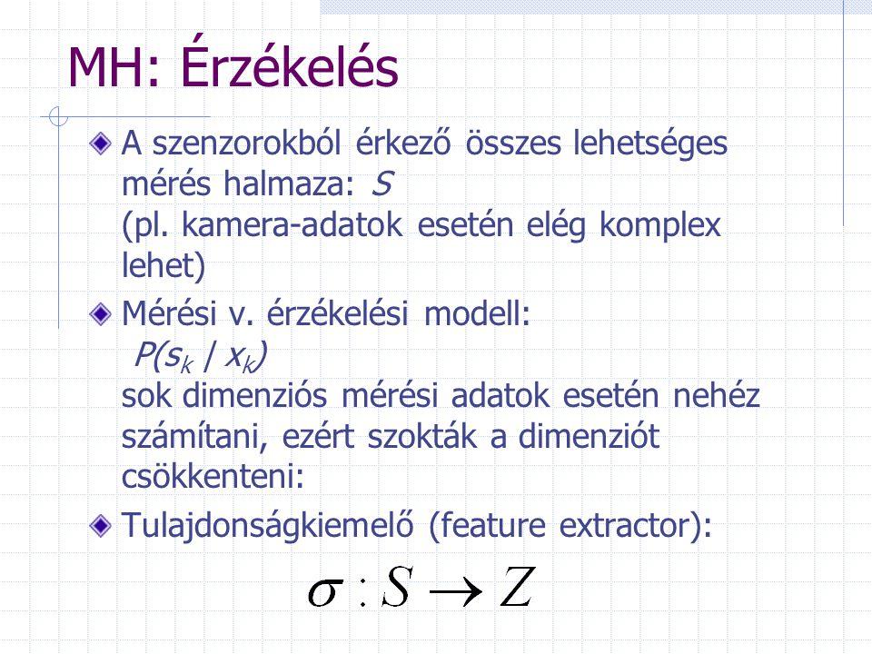 MH: Érzékelés A szenzorokból érkező összes lehetséges mérés halmaza: S (pl. kamera-adatok esetén elég komplex lehet) Mérési v. érzékelési modell: P(s