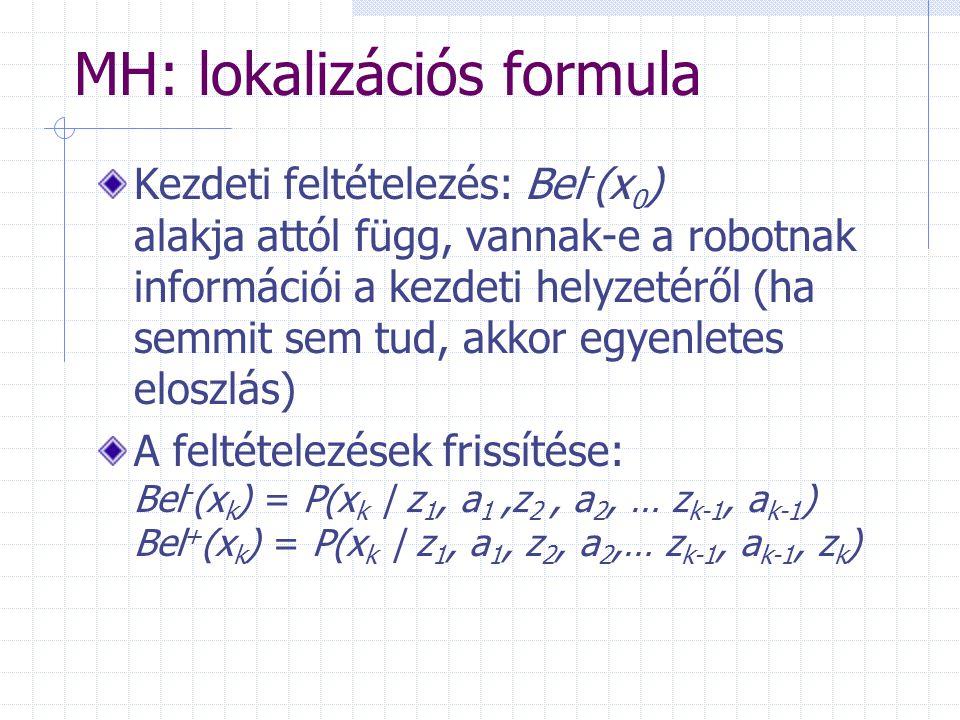 MH: lokalizációs formula Kezdeti feltételezés: Bel - (x 0 ) alakja attól függ, vannak-e a robotnak információi a kezdeti helyzetéről (ha semmit sem tud, akkor egyenletes eloszlás) A feltételezések frissítése: Bel - (x k ) = P(x k | z 1, a 1,z 2, a 2, … z k-1, a k-1 ) Bel + (x k ) = P(x k | z 1, a 1, z 2, a 2,… z k-1, a k-1, z k )