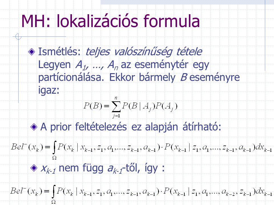 MH: lokalizációs formula Ismétlés: teljes valószínűség tétele Legyen A 1, …, A n az eseménytér egy partícionálása. Ekkor bármely B eseményre igaz: A p