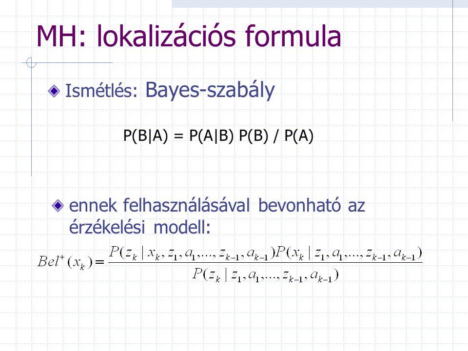 MH: lokalizációs formula Ismétlés: Bayes-szabály ennek felhasználásával bevonható az érzékelési modell: