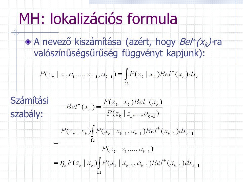 MH: lokalizációs formula A nevező kiszámítása (azért, hogy Bel + (x k )-ra valószínűségsűrűség függvényt kapjunk): Számítási szabály: