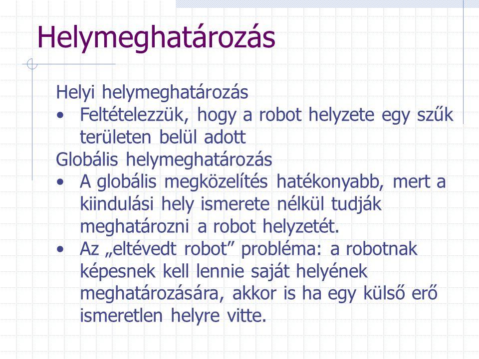 MH: lokalizációs formula Kezdeti feltételezés: Bel - (x 0 ) alakja attól függ, vannak-e a robotnak információi a kezdeti helyzetéről (ha semmit sem tud, akkor egyenletes eloszlás) A feltételezések frissítése: Bel - (x k ) = P(x k   z 1, a 1,z 2, a 2, … z k-1, a k-1 ) Bel + (x k ) = P(x k   z 1, a 1, z 2, a 2,… z k-1, a k-1, z k )
