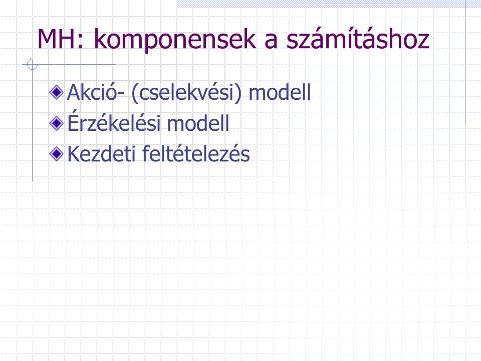 MH: komponensek a számításhoz Akció- (cselekvési) modell Érzékelési modell Kezdeti feltételezés