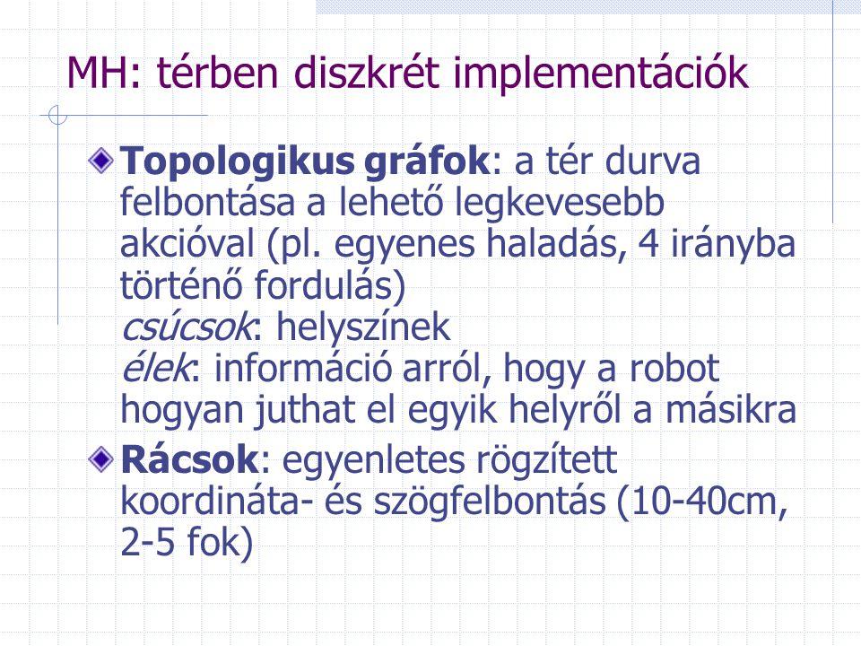 MH: térben diszkrét implementációk Topologikus gráfok: a tér durva felbontása a lehető legkevesebb akcióval (pl. egyenes haladás, 4 irányba történő fo