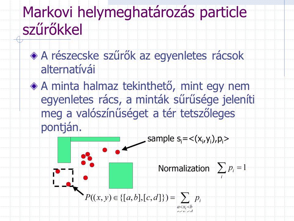 Markovi helymeghatározás particle szűrőkkel A részecske szűrők az egyenletes rácsok alternatívái A minta halmaz tekinthető, mint egy nem egyenletes rács, a minták sűrűsége jeleníti meg a valószínűséget a tér tetszőleges pontján.