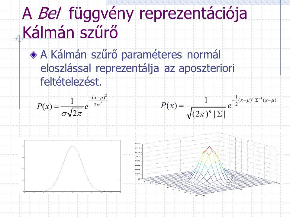 A Bel függvény reprezentációja Kálmán szűrő A Kálmán szűrő paraméteres normál eloszlással reprezentálja az aposzteriori feltételezést.