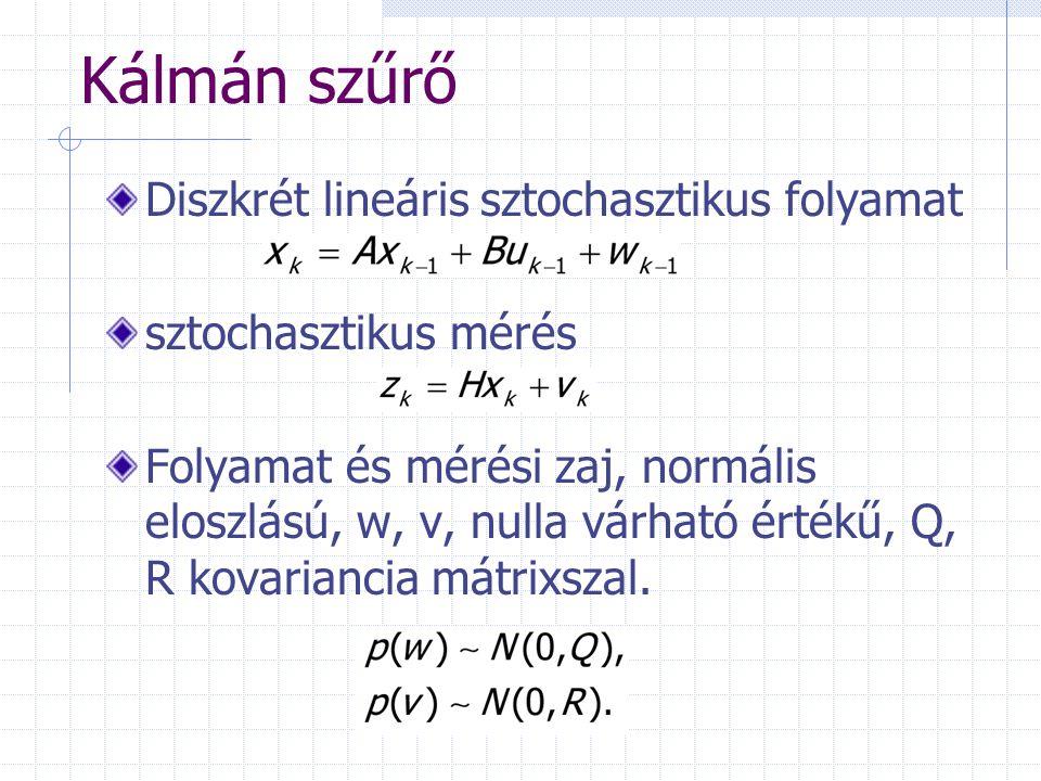 Kálmán szűrő Diszkrét lineáris sztochasztikus folyamat sztochasztikus mérés Folyamat és mérési zaj, normális eloszlású, w, v, nulla várható értékű, Q,