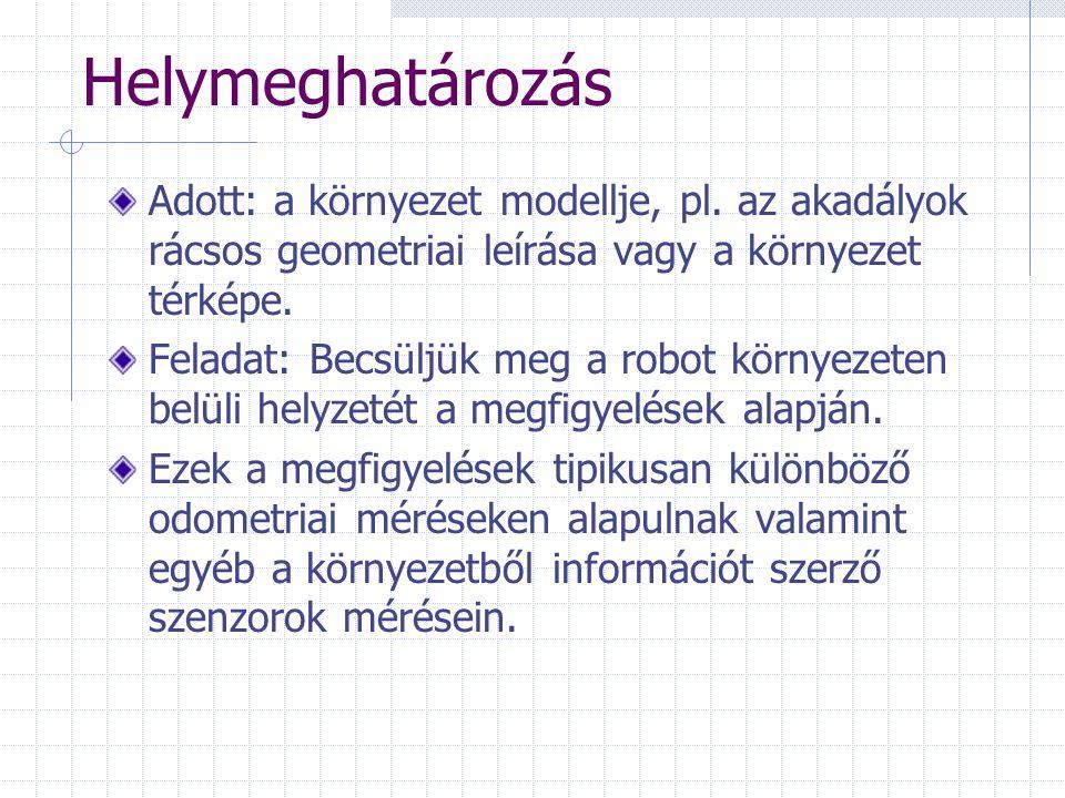 Helymeghatározás Adott: a környezet modellje, pl.