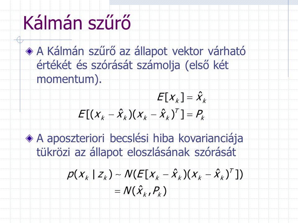 Kálmán szűrő A Kálmán szűrő az állapot vektor várható értékét és szórását számolja (első két momentum). A aposzteriori becslési hiba kovarianciája tük