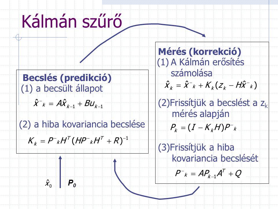 Kálmán szűrő Becslés (predikció) Mérés (korrekció) (1) a becsült állapot (2) a hiba kovariancia becslése (1)A Kálmán erősítés számolása (2)Frissítjük a becslést a z k mérés alapján (3)Frissítjük a hiba kovariancia becslését P0P0
