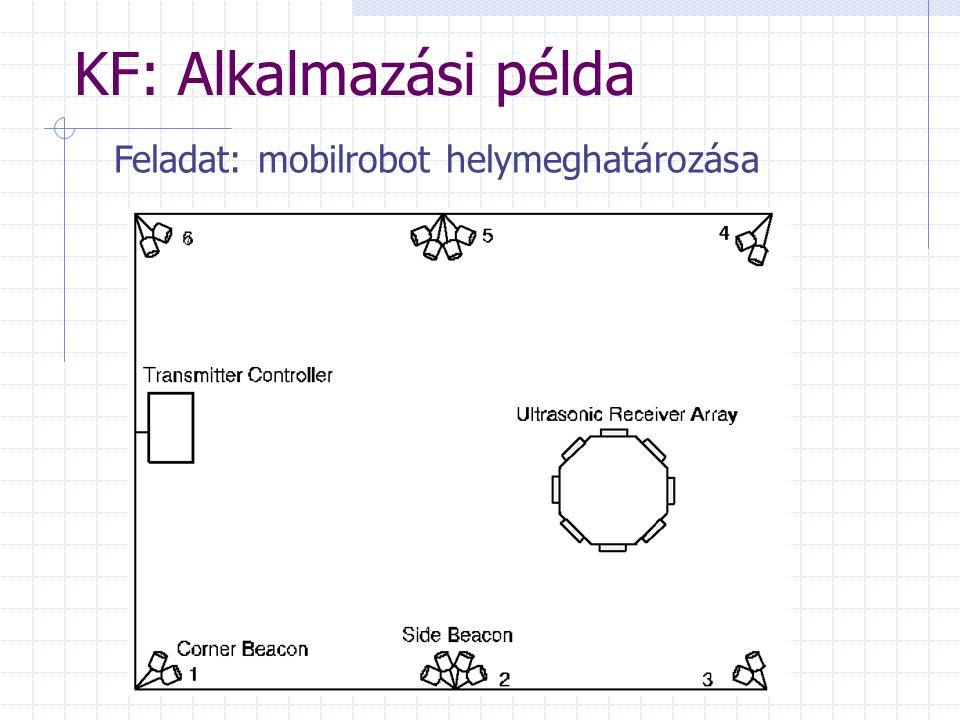 KF: Alkalmazási példa Feladat: mobilrobot helymeghatározása