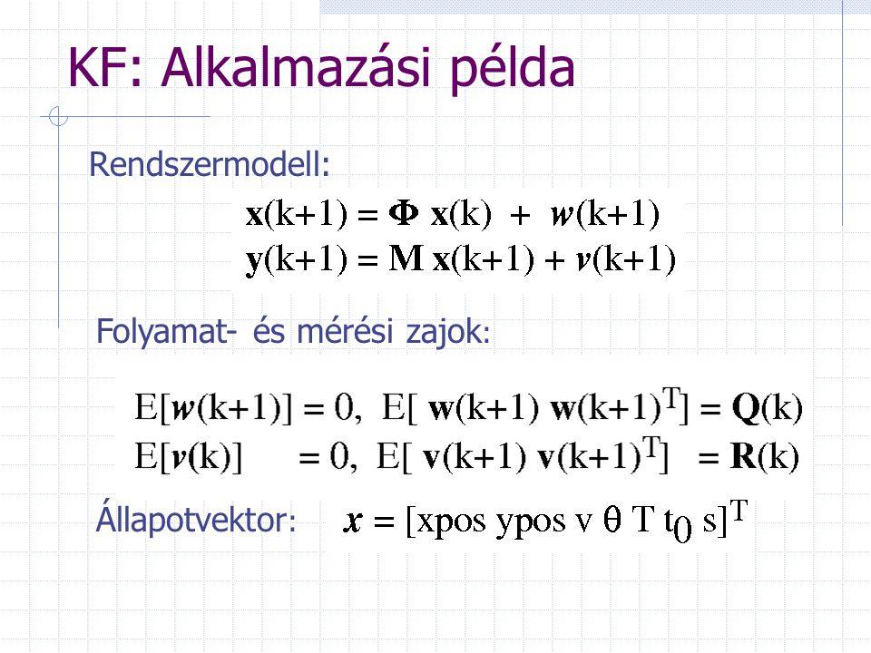 KF: Alkalmazási példa Rendszermodell: Folyamat- és mérési zajok : Állapotvektor :