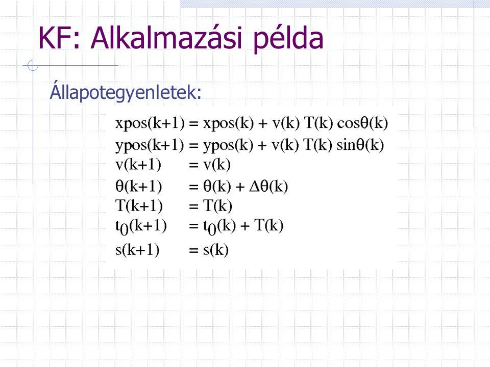 KF: Alkalmazási példa Állapotegyenletek: