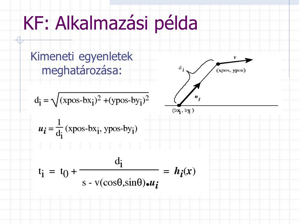 KF: Alkalmazási példa Kimeneti egyenletek meghatározása: