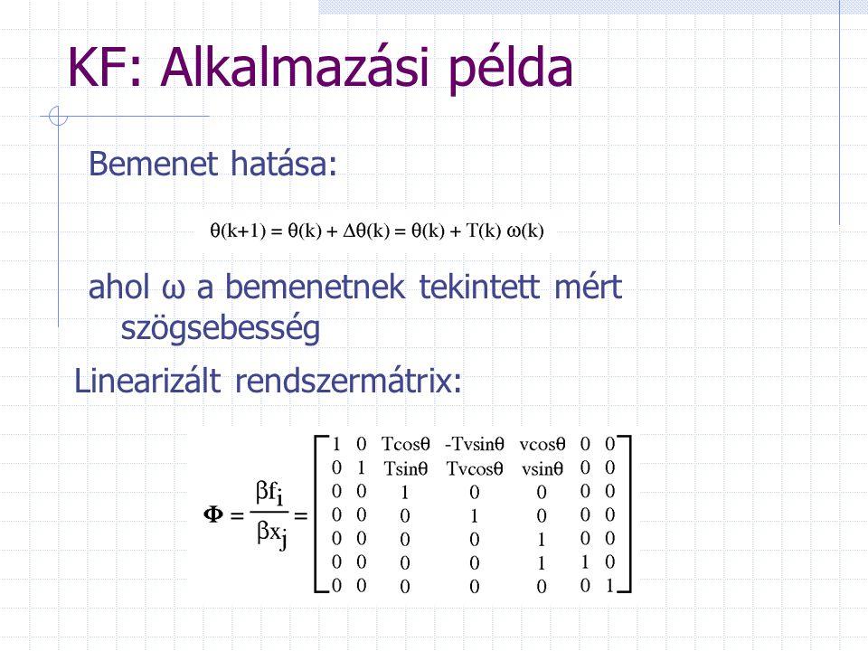 KF: Alkalmazási példa Bemenet hatása: ahol ω a bemenetnek tekintett mért szögsebesség Linearizált rendszermátrix: