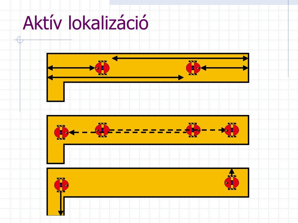 Kálmán szűrő Diszkrét lineáris sztochasztikus folyamat sztochasztikus mérés Folyamat és mérési zaj, normális eloszlású, w, v, nulla várható értékű, Q, R kovariancia mátrixszal.
