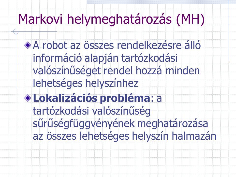 MH: tartózkodási valószínűség Az összes lehetséges helyszín halmaza: Ω 'Belief' (a robot feltételezése arról, hogy hol lehet): valószínűségsűrűség Ω-n Bel(x k )=P(x k   d 0…k ) Annak a valószínűsége, hogy a robot a k időpillanatban az x k helyen tartózkodik, feltéve, hogy a d 0…k adatok állnak rendelkezésére (ebbe a-priori információk is beleértendők, pl.