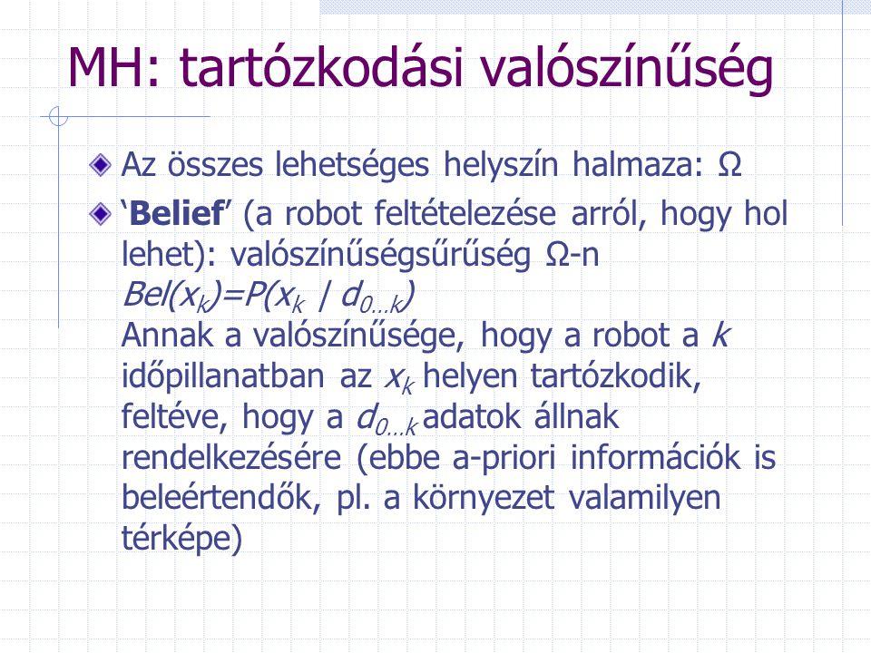 MH: tartózkodási valószínűség Az összes lehetséges helyszín halmaza: Ω 'Belief' (a robot feltételezése arról, hogy hol lehet): valószínűségsűrűség Ω-n Bel(x k )=P(x k | d 0…k ) Annak a valószínűsége, hogy a robot a k időpillanatban az x k helyen tartózkodik, feltéve, hogy a d 0…k adatok állnak rendelkezésére (ebbe a-priori információk is beleértendők, pl.