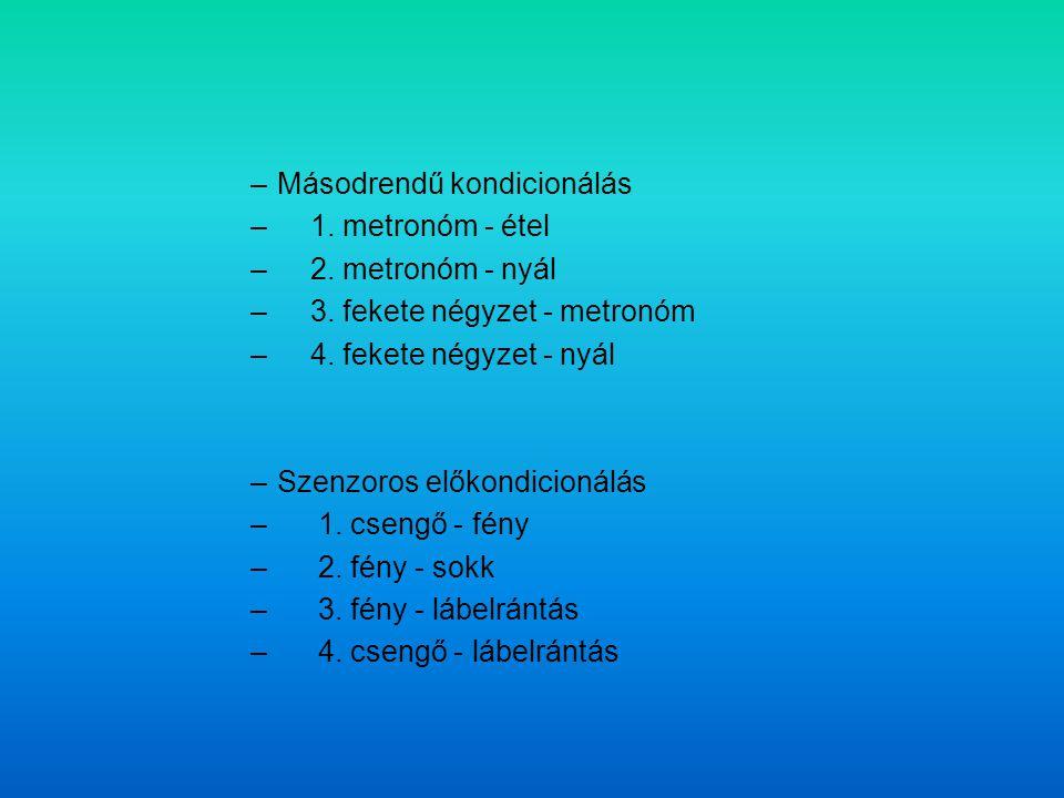 –Másodrendű kondicionálás – 1. metronóm - étel – 2. metronóm - nyál – 3. fekete négyzet - metronóm – 4. fekete négyzet - nyál –Szenzoros előkondicioná
