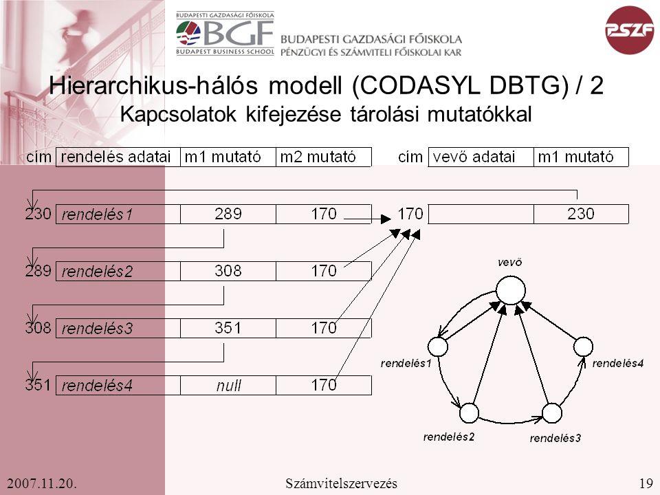 19Számvitelszervezés2007.11.20. Hierarchikus-hálós modell (CODASYL DBTG) / 2 Kapcsolatok kifejezése tárolási mutatókkal