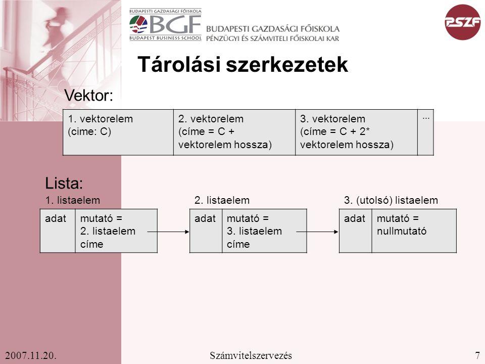 18Számvitelszervezés2007.11.20.Hierarchikus-hálós modell (CODASYL DBTG) Alapegysége a rekordtípus.