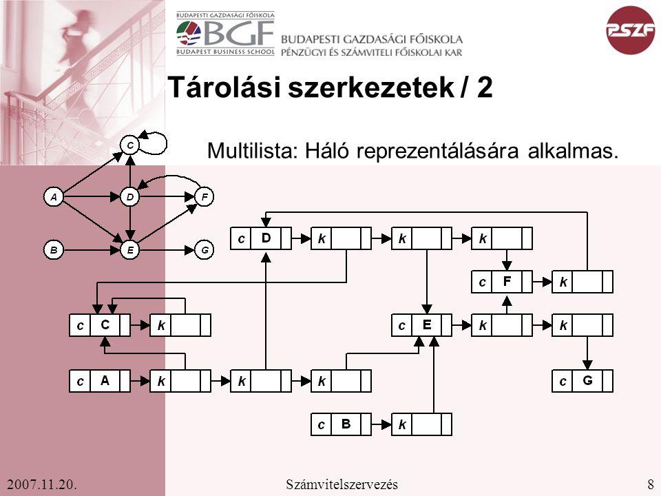 8Számvitelszervezés2007.11.20. Tárolási szerkezetek / 2 Multilista: Háló reprezentálására alkalmas.