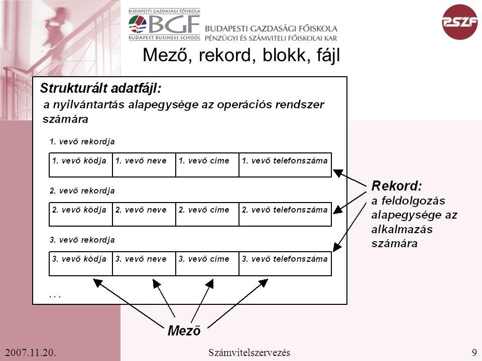 20Számvitelszervezés2007.11.20.Relációs modell Alapegysége a kétdimenziós táblázat.