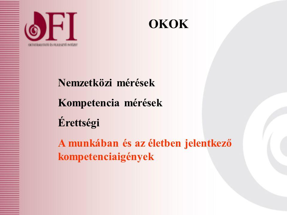 OKOK Nemzetközi mérések Kompetencia mérések Érettségi A munkában és az életben jelentkező kompetenciaigények