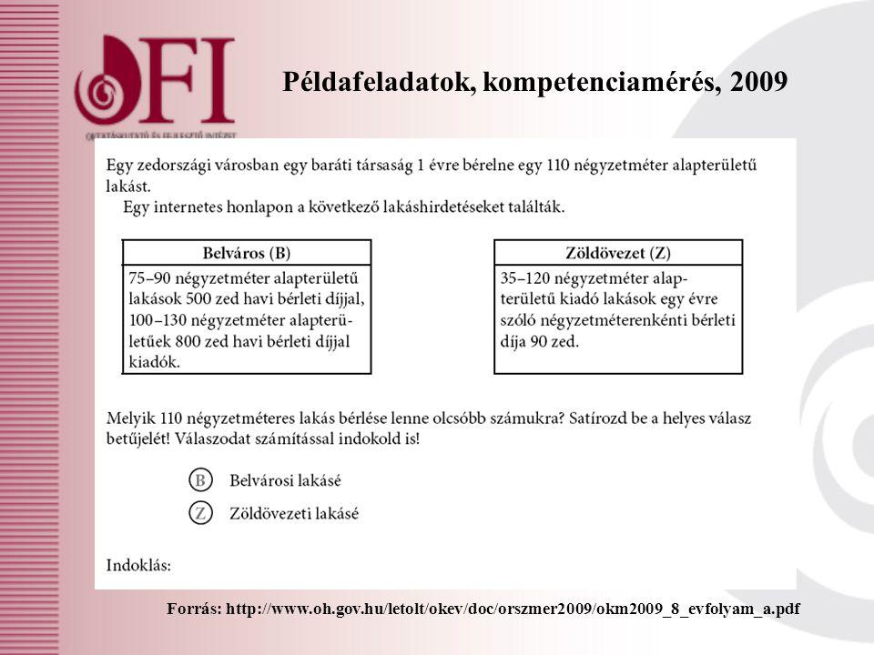 Példafeladatok, kompetenciamérés, 2009 Forrás: http://www.oh.gov.hu/letolt/okev/doc/orszmer2009/okm2009_8_evfolyam_a.pdf