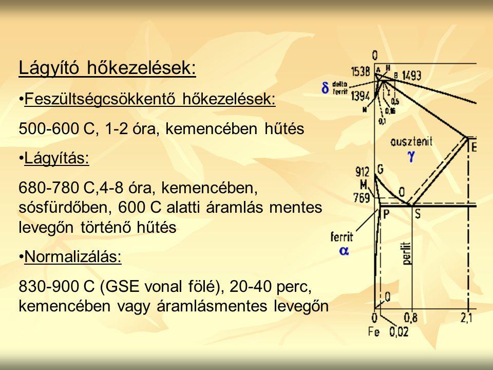 Lágyító hőkezelések: Feszültségcsökkentő hőkezelések: 500-600 C, 1-2 óra, kemencében hűtés Lágyítás: 680-780 C,4-8 óra, kemencében, sósfürdőben, 600 C alatti áramlás mentes levegőn történő hűtés Normalizálás: 830-900 C (GSE vonal fölé), 20-40 perc, kemencében vagy áramlásmentes levegőn
