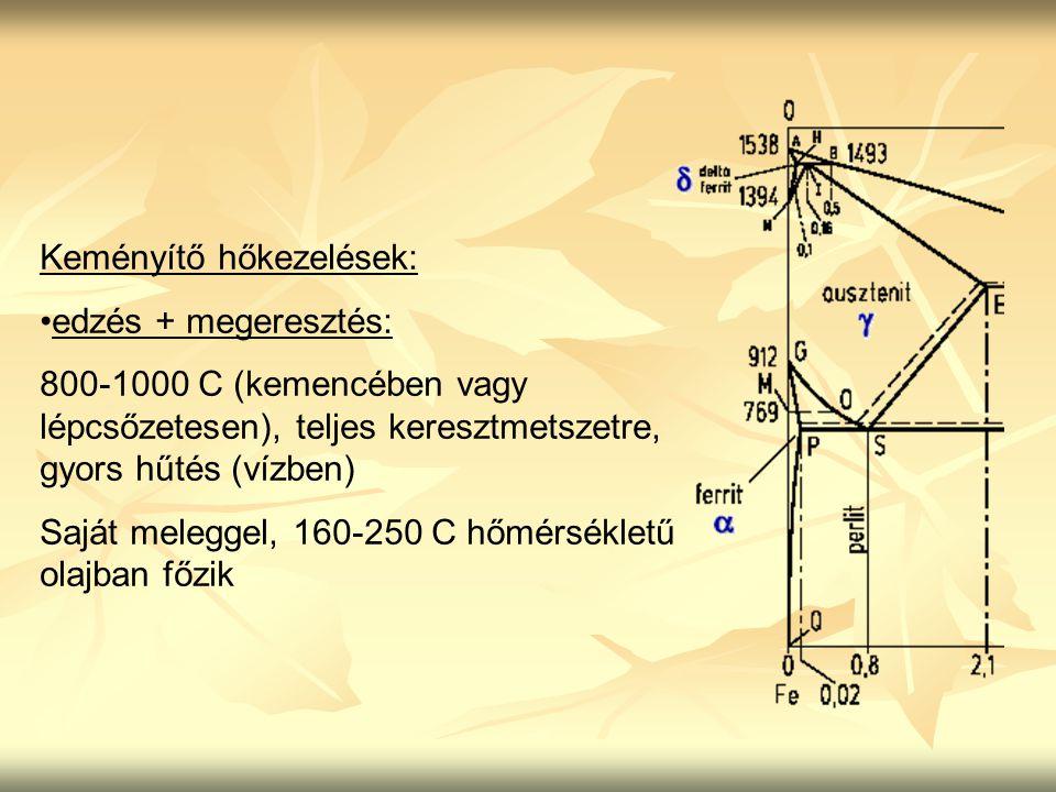 Keményítő hőkezelések: edzés + megeresztés: 800-1000 C (kemencében vagy lépcsőzetesen), teljes keresztmetszetre, gyors hűtés (vízben) Saját meleggel, 160-250 C hőmérsékletű olajban főzik