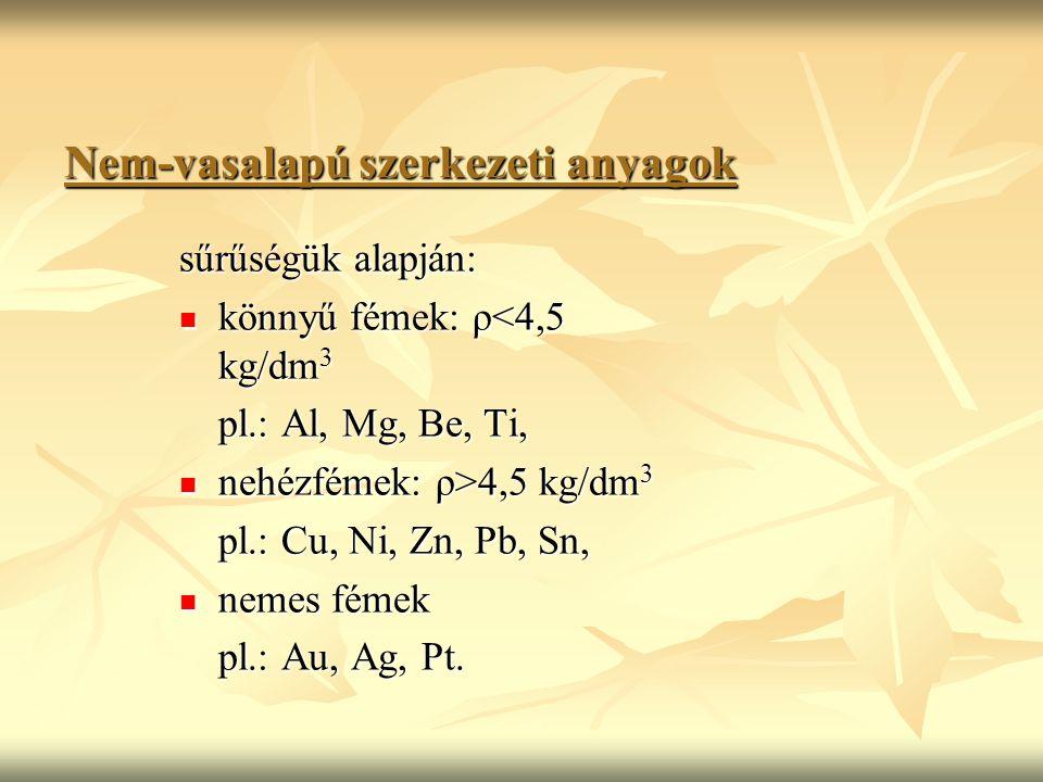 Nem-vasalapú szerkezeti anyagok sűrűségük alapján: könnyű fémek: ρ<4,5 kg/dm 3 könnyű fémek: ρ<4,5 kg/dm 3 pl.: Al, Mg, Be, Ti, nehézfémek: ρ>4,5 kg/dm 3 nehézfémek: ρ>4,5 kg/dm 3 pl.: Cu, Ni, Zn, Pb, Sn, nemes fémek nemes fémek pl.: Au, Ag, Pt.