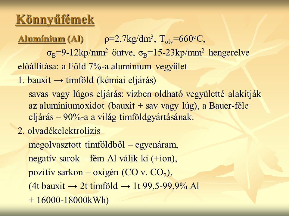 Könnyűfémek Alumínium (Al)ρ=2,7kg/dm 3, T olv =660 o C, σ B =9-12kp/mm 2 öntve, σ B =15-23kp/mm 2 hengerelve előállítása: a Föld 7%-a alumínium vegyület 1.
