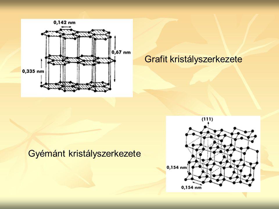 Grafit kristályszerkezete Gyémánt kristályszerkezete