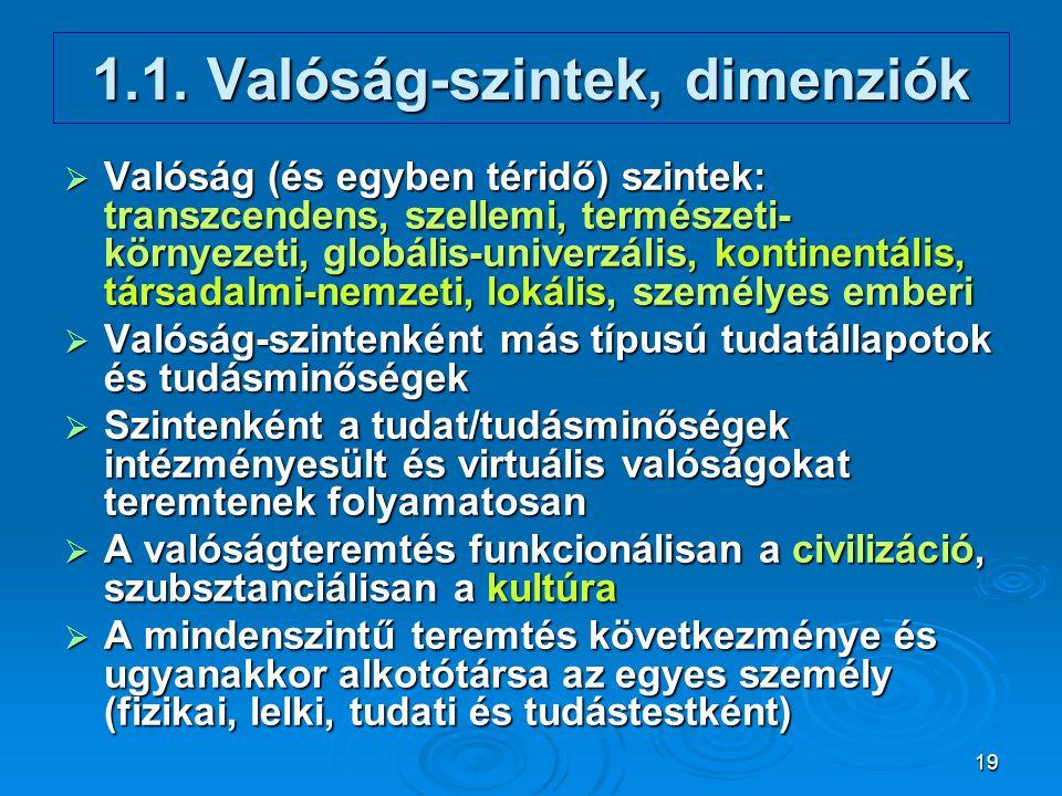19 1.1. Valóság-szintek, dimenziók  Valóság (és egyben téridő) szintek: transzcendens, szellemi, természeti- környezeti, globális-univerzális, kontin