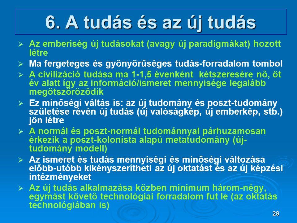 29 6. A tudás és az új tudás   Az emberiség új tudásokat (avagy új paradigmákat) hozott létre   Ma fergeteges és gyönyörűséges tudás-forradalom to