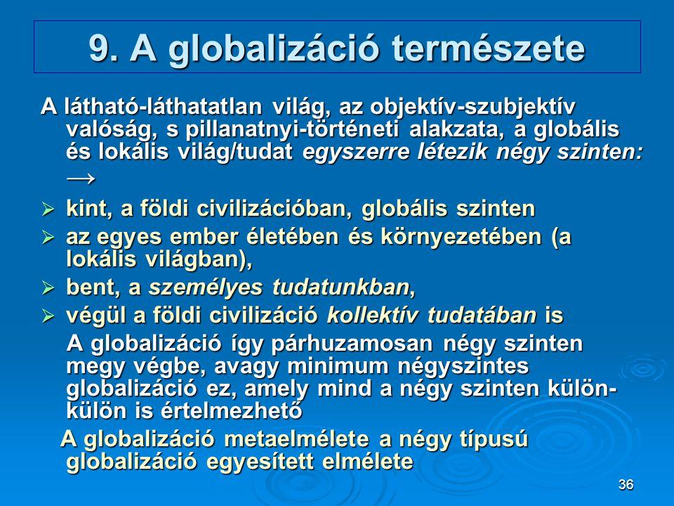 36 9. A globalizáció természete A látható-láthatatlan világ, az objektív-szubjektív valóság, s pillanatnyi-történeti alakzata, a globális és lokális v