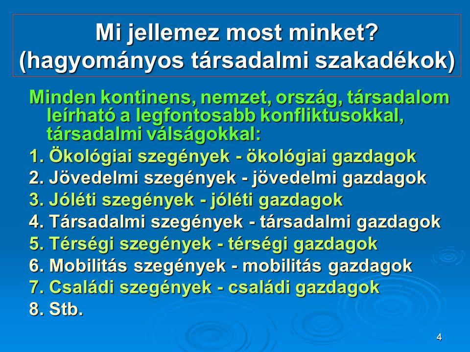 35 8.1.Polgár és állam viszonya (2) 4.