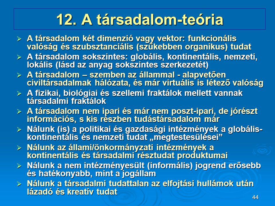 44 12. A társadalom-teória  A társadalom két dimenzió vagy vektor: funkcionális valóság és szubsztanciális (szűkebben organikus) tudat  A társadalom