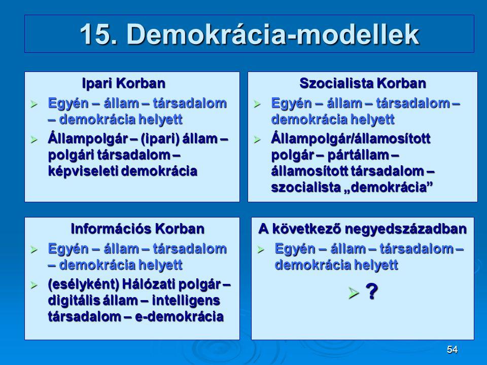54 15. Demokrácia-modellek Ipari Korban Ipari Korban  Egyén – állam – társadalom – demokrácia helyett  Állampolgár – (ipari) állam – polgári társada