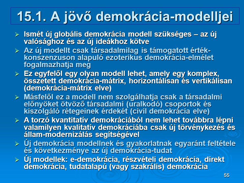 55 15.1. A jövő demokrácia-modelljei  Ismét új globális demokrácia modell szükséges – az új valósághoz és az új ideákhoz kötve  Az új modellt csak t