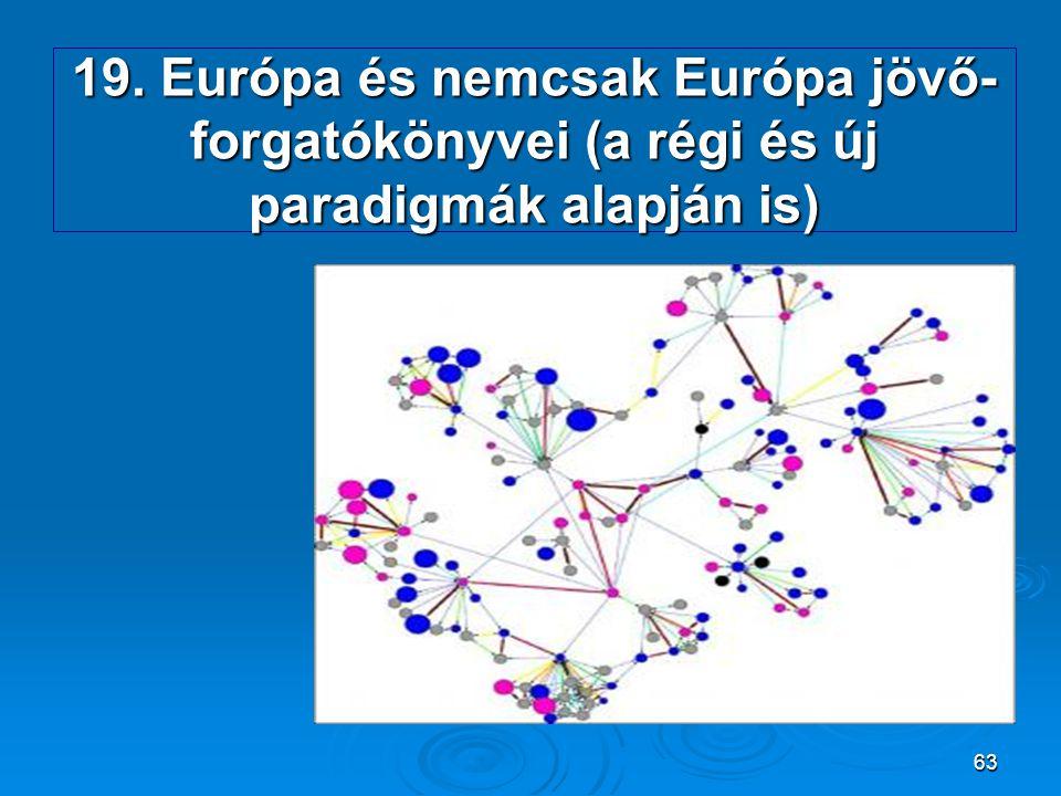 63 19. Európa és nemcsak Európa jövő- forgatókönyvei (a régi és új paradigmák alapján is)
