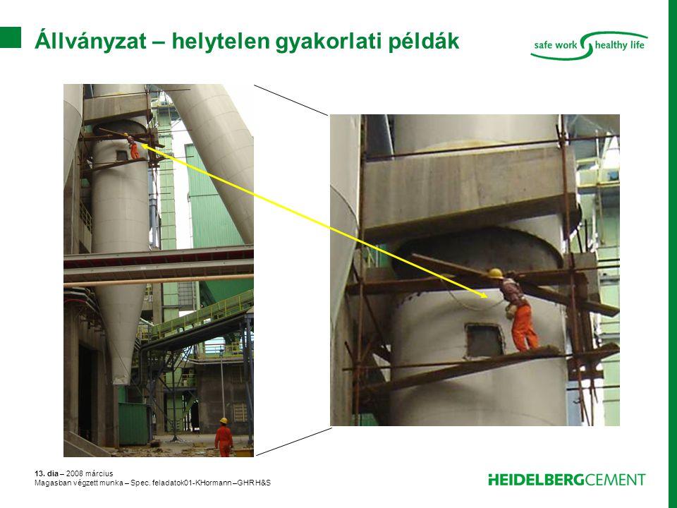 13. dia – 2008 március Magasban végzett munka – Spec. feladatok01-KHormann –GHR H&S Állványzat – helytelen gyakorlati példák