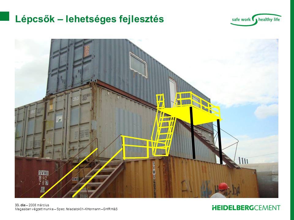 33. dia – 2008 március Magasban végzett munka – Spec. feladatok01-KHormann –GHR H&S Lépcsők – lehetséges fejlesztés