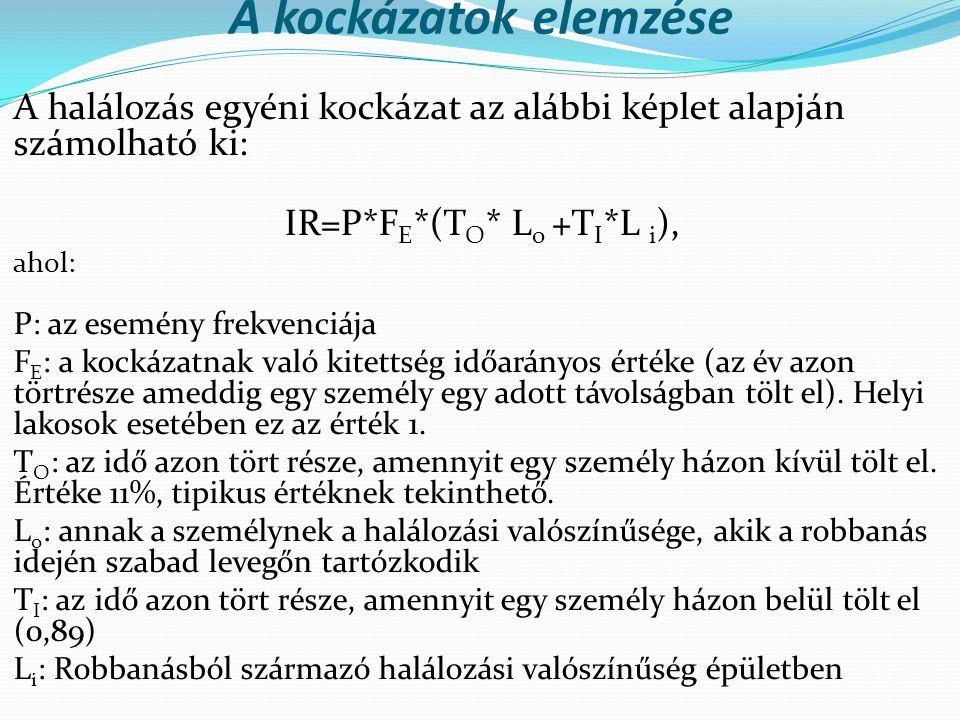A kockázatok elemzése A halálozás egyéni kockázat az alábbi képlet alapján számolható ki: IR=P*F E *(T O * L o +T I *L i ), ahol: P: az esemény frekvenciája F E : a kockázatnak való kitettség időarányos értéke (az év azon törtrésze ameddig egy személy egy adott távolságban tölt el).