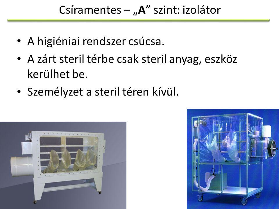 Szigorúan egyirányú folyamat tenyésztőhely felhasználói intézmény Háromféle modell: – Felhasználói intézmény a tenyésztő állatházhoz kötve (pl.