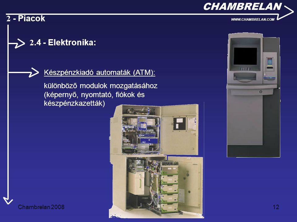 Chambrelan 200812 CHAMBRELAN WWW.CHAMBRELAN.COM 2 - Piacok Készpénzkiadó automaták (ATM): különböző modulok mozgatásához (képernyő, nyomtató, fiókok é