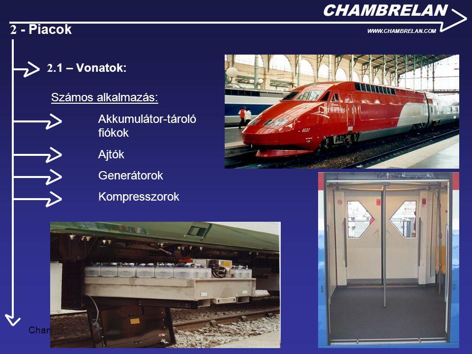 Chambrelan 20089 CHAMBRELAN WWW.CHAMBRELAN.COM 2 - Piacok Számos alkalmazás: Akkumulátor-tároló fiókok Ajtók Generátorok Kompresszorok 2.1 – Vonatok: